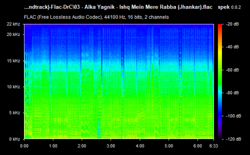 03---Alka-Yagnik---Ishq-Mein-Mere-Rabba-Jhankar.flacb4cc718ea987479f.png