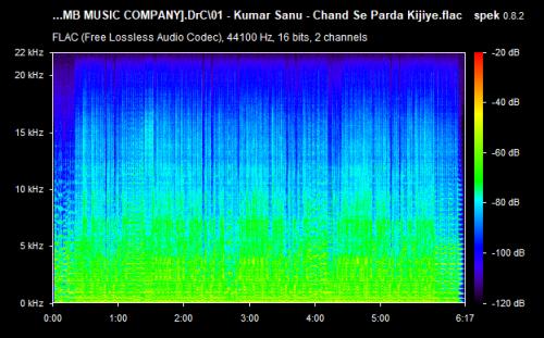 01---Kumar-Sanu---Chand-Se-Parda-Kijiye.flac94ee1589b6123de6.png